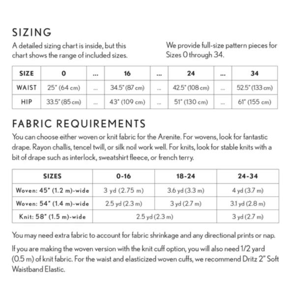 Arenite sizing chart